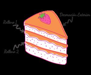 Diagrama Tartas RioGrande Pastelería